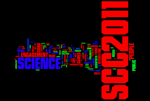 A Wordle of words in the Day 1 Twitter Reportage of SCC2011. See text for description