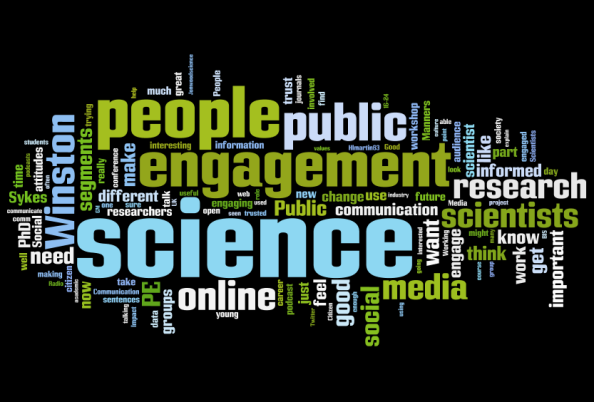 A Wordle of words in the Day 2 Twitter Reportage of SCC2011. See text for description